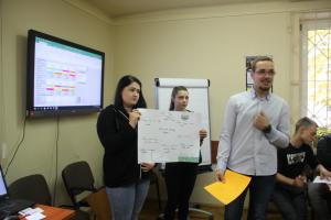 Kreatywne Warsztaty Przedsiębiorczości XLX w ramach Krakowskiego  Tygodnia  Startupów #startKRKup